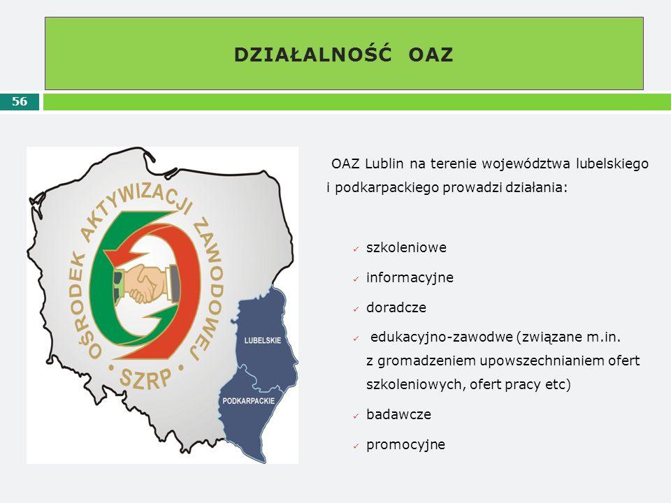 DZIAŁALNOŚĆ OAZ OAZ Lublin na terenie województwa lubelskiego i podkarpackiego prowadzi działania: szkoleniowe informacyjne doradcze edukacyjno-zawodw