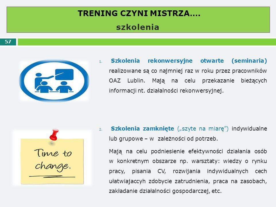 TRENING CZYNI MISTRZA…. szkolenia 57 1. Szkolenia rekonwersyjne otwarte (seminaria) realizowane są co najmniej raz w roku przez pracowników OAZ Lublin