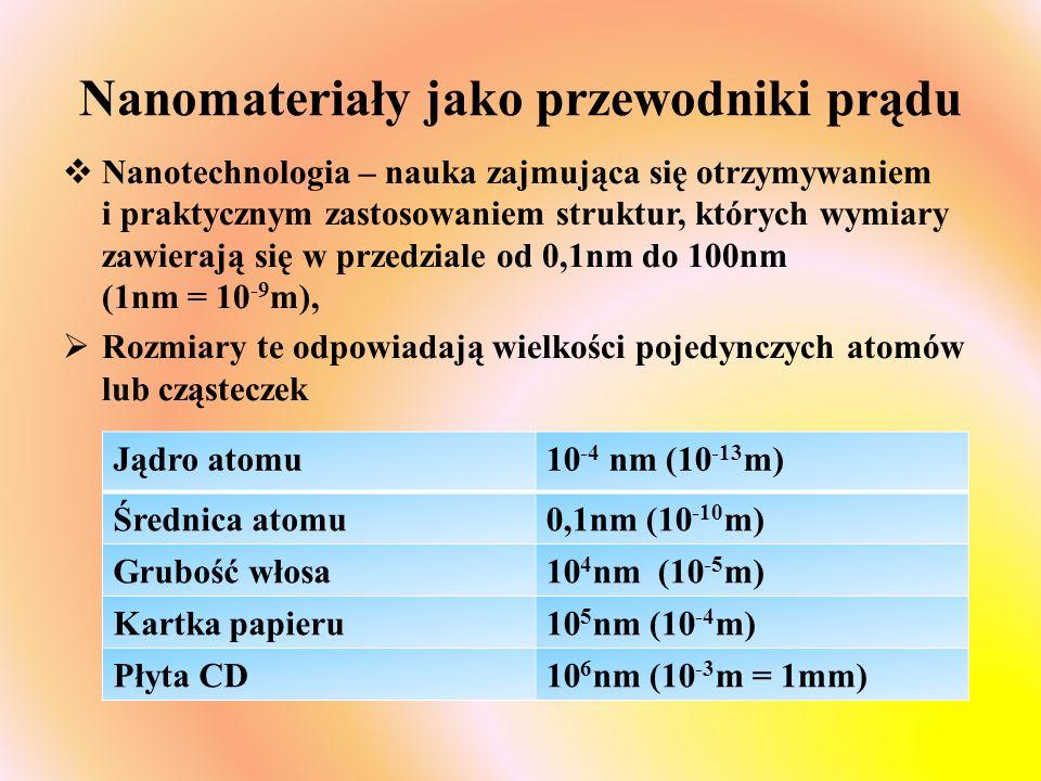 Nanomateriały jako przewodniki prądu  Nanotechnologia – nauka zajmująca się otrzymywaniem i praktycznym zastosowaniem struktur, których wymiary zawierają się w przedziale od 0,1nm do 100nm (1nm = 10 -9 m),  Rozmiary te odpowiadają wielkości pojedynczych atomów lub cząsteczek Jądro atomu10 -4 nm (10 -13 m) Średnica atomu0,1nm (10 -10 m) Grubość włosa10 4 nm (10 -5 m) Kartka papieru10 5 nm (10 -4 m) Płyta CD10 6 nm (10 -3 m = 1mm)