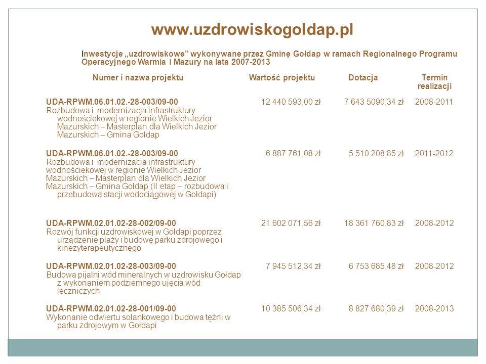 """Inwestycje """"uzdrowiskowe wykonywane przez Gminę Gołdap w ramach Regionalnego Programu Operacyjnego Warmia i Mazury na lata 2007-2013 Numer i nazwa projektuWartość projektuDotacjaTermin realizacji UDA-RPWM.06.01.02.-28-003/09-00 Rozbudowa i modernizacja infrastruktury wodnościekowej w regionie Wielkich Jezior Mazurskich – Masterplan dla Wielkich Jezior Mazurskich – Gmina Gołdap 12 440 593,00 zł7 643 5090,34 zł2008-2011 UDA-RPWM.06.01.02.-28-003/09-00 Rozbudowa i modernizacja infrastruktury wodnościekowej w regionie Wielkich Jezior Mazurskich – Masterplan dla Wielkich Jezior Mazurskich – Gmina Gołdap (II etap – rozbudowa i przebudowa stacji wodociągowej w Gołdapi) 6 887 761,08 zł5 510 208,85 zł2011-2012 UDA-RPWM.02.01.02-28-002/09-00 Rozwój funkcji uzdrowiskowej w Gołdapi poprzez urządzenie plaży i budowę parku zdrojowego i kinezyterapeutycznego 21 602 071,56 zł18 361 760,83 zł2008-2012 UDA-RPWM.02.01.02-28-003/09-00 Budowa pijalni wód mineralnych w uzdrowisku Gołdap z wykonaniem podziemnego ujęcia wód leczniczych 7 945 512,34 zł6 753 685,48 zł2008-2012 UDA-RPWM.02.01.02-28-001/09-00 Wykonanie odwiertu solankowego i budowa tężni w parku zdrojowym w Gołdapi 10 385 506,34 zł8 827 680,39 zł2008-2013"""