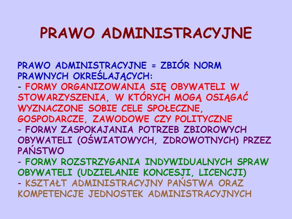 """PRAWO ADMINISTRACYJNE KSZTAŁT ADMINISTRACYJNY STANÓW ZJEDNOCZONYCH -OKRĘGI ADMINISTRACYJNE -WŁADZA LOKALNA -KOMPETENCJE JEDNOSTEK ADMINISTRACYJNYCH ROLA AGENCJI ADMINISTRACYJNYCH W AMERYKAŃSKIM SYSTEMIE PRAWNYM -AGENCJE FEDERALNE I STANOWE -""""CZWARTA GAŁĄŹ WŁADZY -KONTROLA AGENCJI ADMINISTRACYJNYCH -NAJWAŻNIEJSZE AGENCJE"""