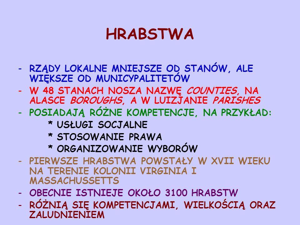 HRABSTWA -hrabstwo powstaje na mocy decyzji władz stanowych -na terenie hrabstwa może być kilka municypalitetów, jeden municypalitet może obejmować więcej niż jedno hrabstwo (np.