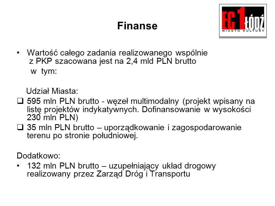 Finanse Wartość całego zadania realizowanego wspólnie z PKP szacowana jest na 2,4 mld PLN brutto w tym: Udział Miasta:  595 mln PLN brutto - węzeł multimodalny (projekt wpisany na listę projektów indykatywnych.