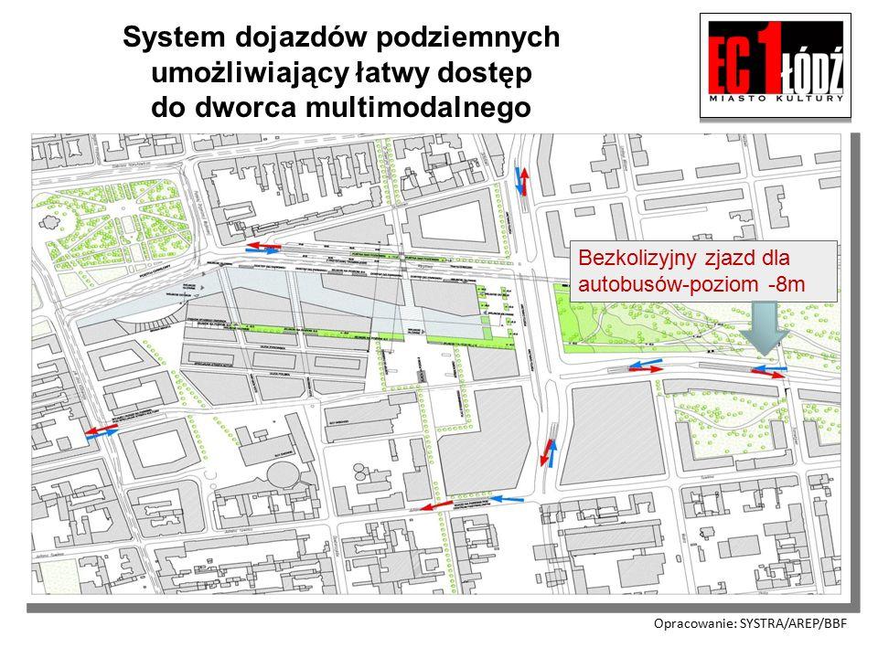 Układ komunikacyjny - poziom - 8m Dojazd autobusów komunikacji regionalnej i dalekobieżnej oraz dojazd taxi i samochodów osobowych do parkingów podziemnych i miejsc obsługi pasażera Opracowanie: SYSTRA/AREP/BBF