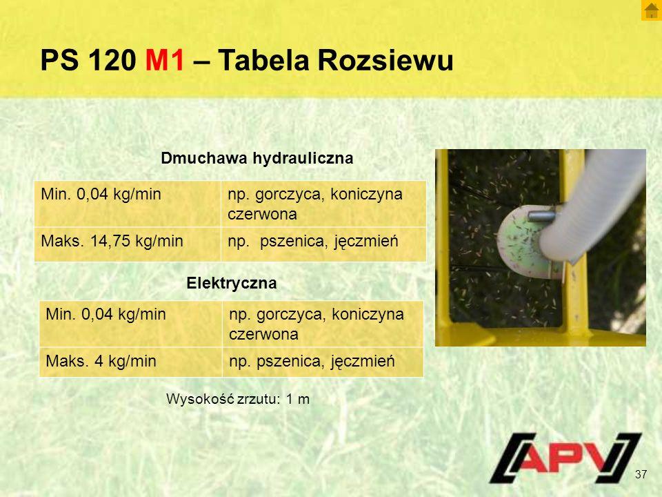 PS 120 M1 – Tabela Rozsiewu Min. 0,04 kg/minnp. gorczyca, koniczyna czerwona Maks. 14,75 kg/minnp. pszenica, jęczmień Min. 0,04 kg/minnp. gorczyca, ko