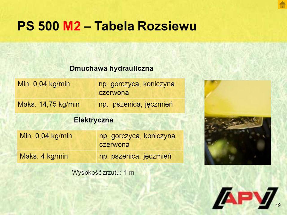 PS 500 M2 – Tabela Rozsiewu Min. 0,04 kg/minnp. gorczyca, koniczyna czerwona Maks. 14,75 kg/minnp. pszenica, jęczmień Min. 0,04 kg/minnp. gorczyca, ko