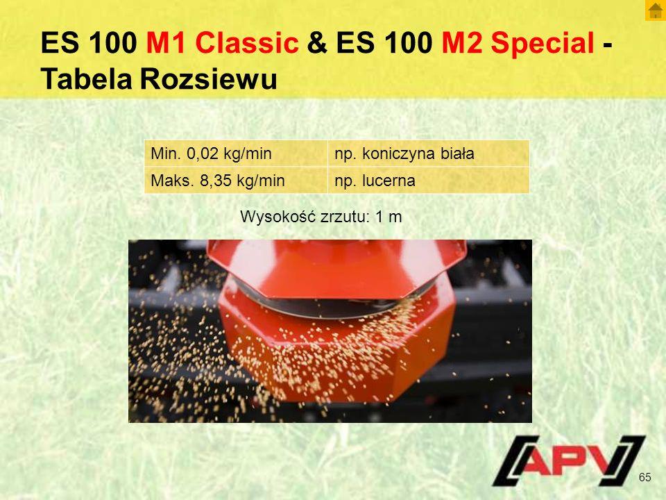ES 100 M1 Classic & ES 100 M2 Special - Tabela Rozsiewu 65 Wysokość zrzutu: 1 m Min. 0,02 kg/minnp. koniczyna biała Maks. 8,35 kg/minnp. lucerna