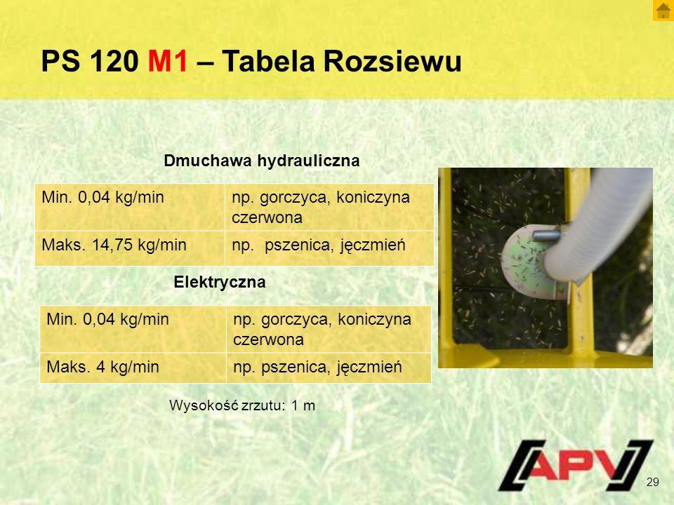 PS 120 M1 – Tabela Rozsiewu Min.0,04 kg/minnp. gorczyca, koniczyna czerwona Maks.