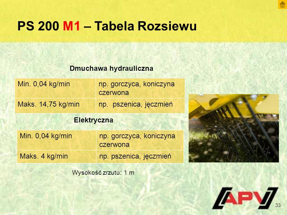 PS 200 M1 – Tabela Rozsiewu Min.0,04 kg/minnp. gorczyca, koniczyna czerwona Maks.