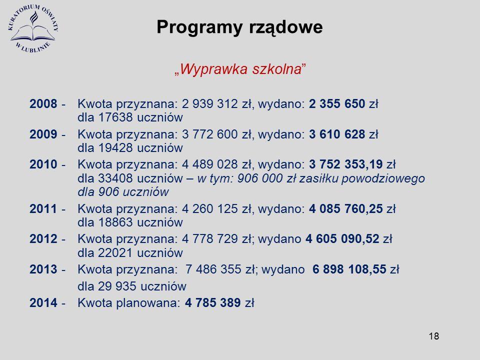 """Programy rządowe """"Wyprawka szkolna"""" 2008 - Kwota przyznana: 2 939 312 zł, wydano: 2 355 650 zł dla 17638 uczniów 2009 - Kwota przyznana: 3 772 600 zł,"""