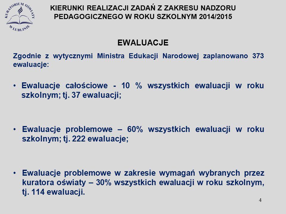 Ewaluacje problemowe w przedszkolach w zakresie wymagań: 1.