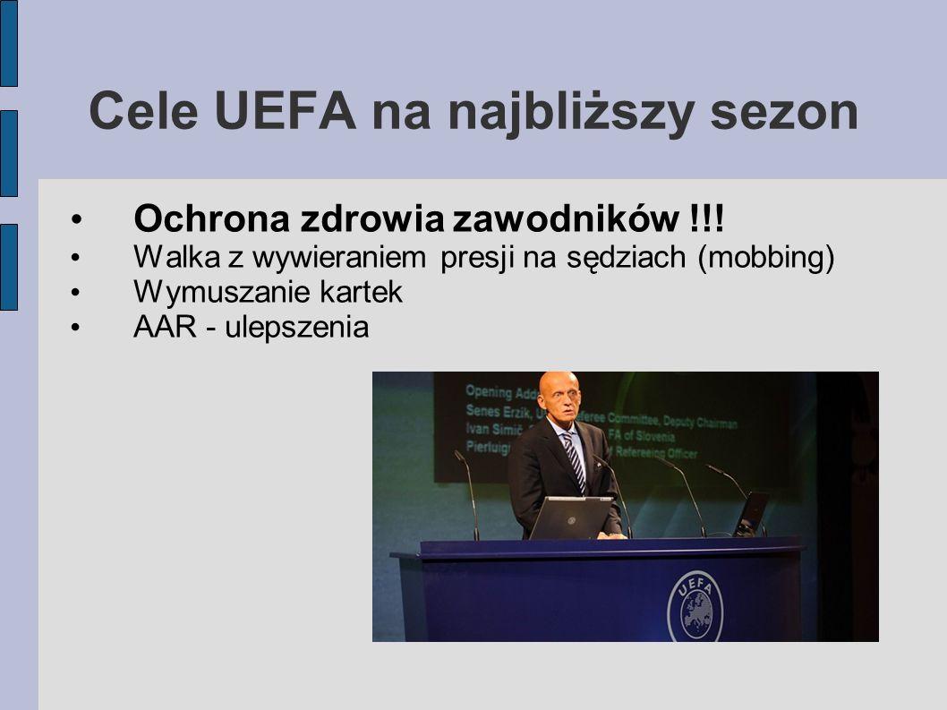 Cele UEFA na najbliższy sezon Ochrona zdrowia zawodników !!.