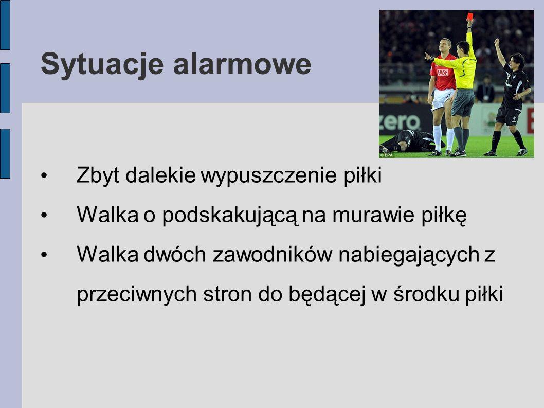 Sytuacje alarmowe Zbyt dalekie wypuszczenie piłki Walka o podskakującą na murawie piłkę Walka dwóch zawodników nabiegających z przeciwnych stron do będącej w środku piłki