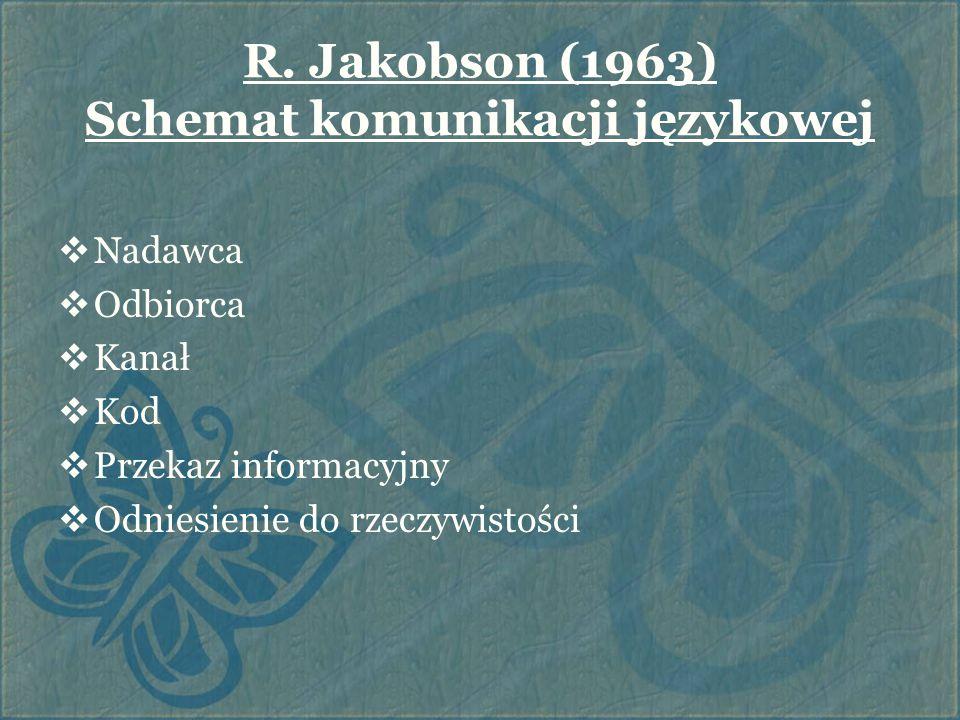 R. Jakobson (1963) Schemat komunikacji językowej  Nadawca  Odbiorca  Kanał  Kod  Przekaz informacyjny  Odniesienie do rzeczywistości