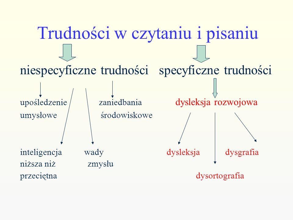 Wskaźniki dysleksji W okresie przedszkolnym.W okresie początkowej nauki szkolnej.