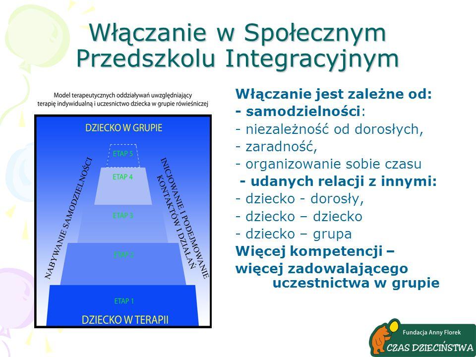Włączanie w Społecznym Przedszkolu Integracyjnym Włączanie jest zależne od: - samodzielności: - niezależność od dorosłych, - zaradność, - organizowanie sobie czasu - udanych relacji z innymi: - dziecko - dorosły, - dziecko – dziecko - dziecko – grupa Więcej kompetencji – więcej zadowalającego uczestnictwa w grupie