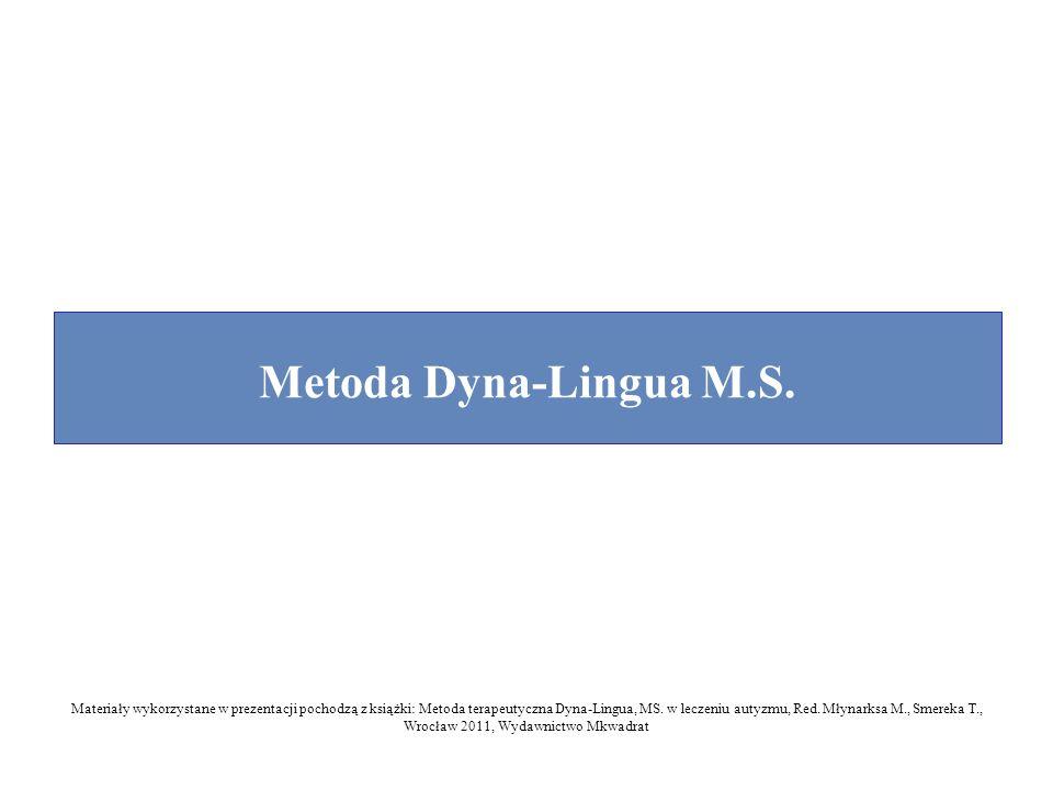 Metoda Dyna-Lingua M.S.
