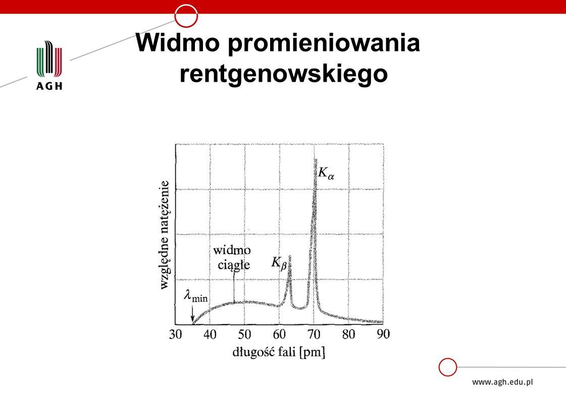 Cechy obserwowanych rozkładów widmowych promieniowania X » Charakterystyczne linie widmowe to jest maksima natężenia promieniowania występujące dla ściśle określonych długości fal.