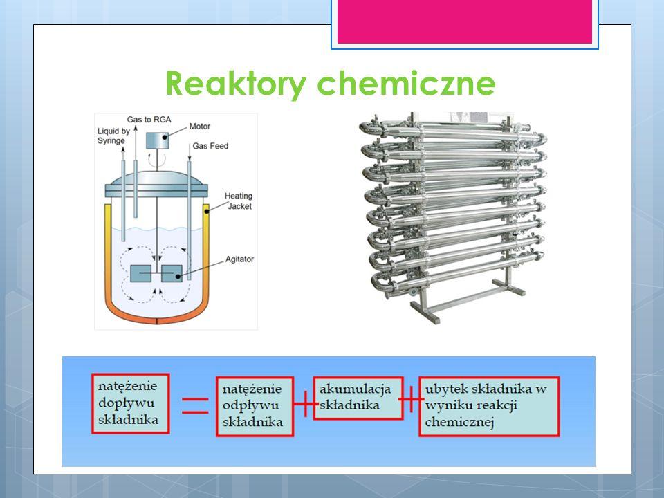Reaktory chemiczne