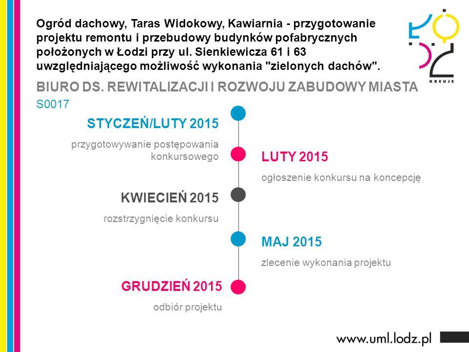 STYCZEŃ/LUTY 2015 przygotowywanie postępowania konkursowego LUTY 2015 ogłoszenie konkursu na koncepcję KWIECIEŃ 2015 rozstrzygnięcie konkursu MAJ 2015