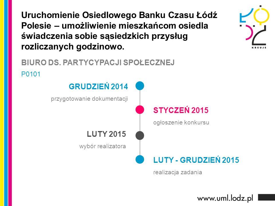 GRUDZIEŃ 2014 przygotowanie dokumentacji STYCZEŃ 2015 ogłoszenie konkursu LUTY 2015 wybór realizatora LUTY - GRUDZIEŃ 2015 realizacja zadania Uruchomi