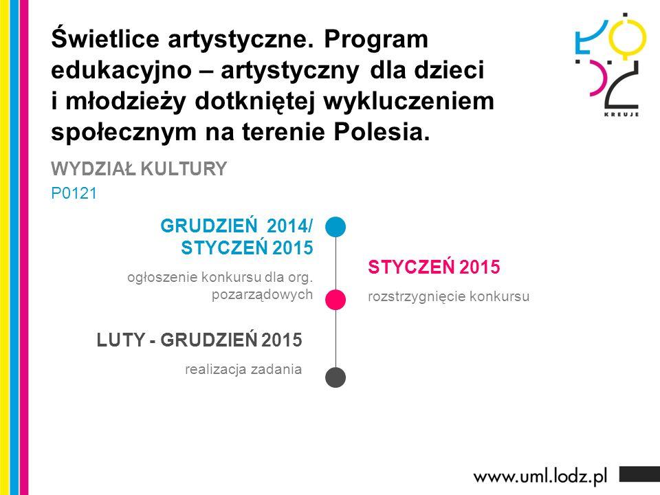 GRUDZIEŃ 2014/ STYCZEŃ 2015 ogłoszenie konkursu dla org. pozarządowych STYCZEŃ 2015 rozstrzygnięcie konkursu LUTY - GRUDZIEŃ 2015 realizacja zadania Ś