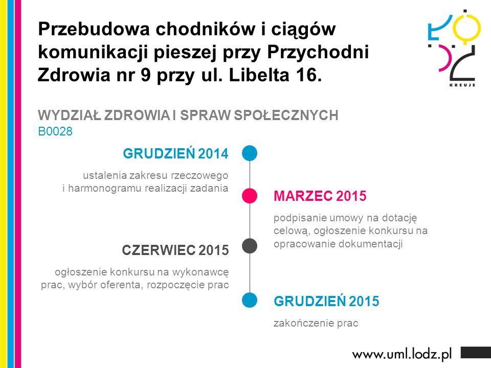 GRUDZIEŃ 2014 ustalenia zakresu rzeczowego i harmonogramu realizacji zadania MARZEC 2015 podpisanie umowy na dotację celową, ogłoszenie konkursu na op