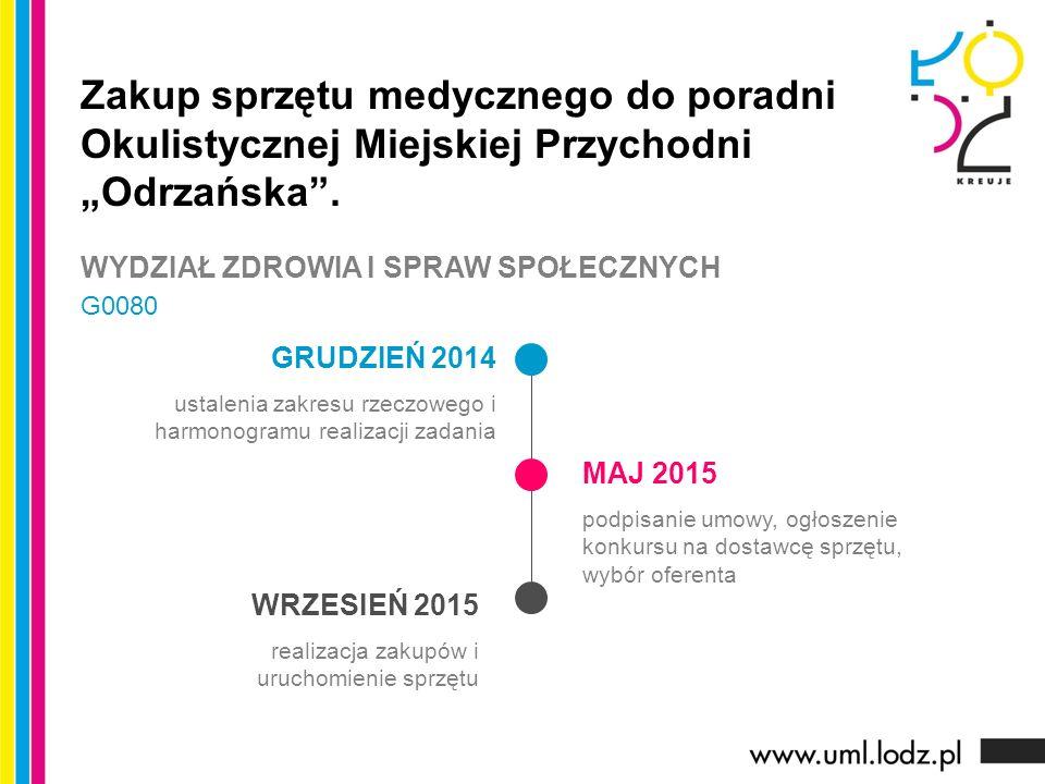 GRUDZIEŃ 2014 ustalenia zakresu rzeczowego i harmonogramu realizacji zadania MAJ 2015 podpisanie umowy, ogłoszenie konkursu na dostawcę sprzętu, wybór