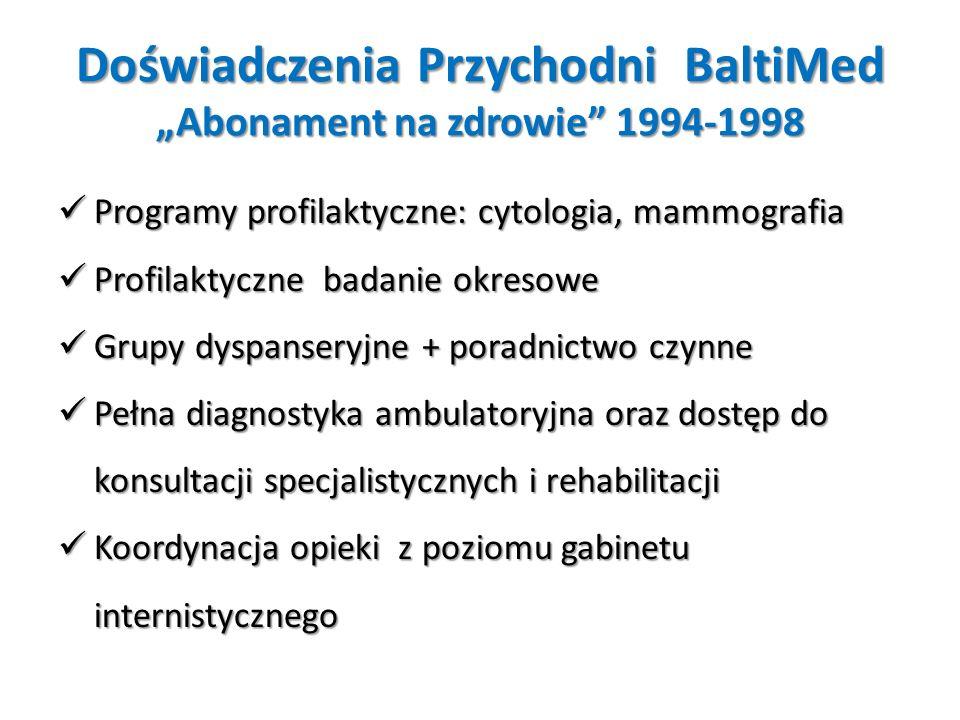 """Doświadczenia Przychodni BaltiMed """"Abonament na zdrowie"""" 1994-1998 Programy profilaktyczne: cytologia, mammografia Programy profilaktyczne: cytologia,"""