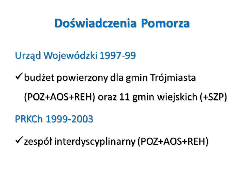 Doświadczenia Pomorza Urząd Wojewódzki 1997-99 budżet powierzony dla gmin Trójmiasta (POZ+AOS+REH) oraz 11 gmin wiejskich (+SZP) budżet powierzony dla