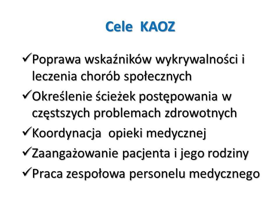 Cele KAOZ Poprawa wskaźników wykrywalności i leczenia chorób społecznych Poprawa wskaźników wykrywalności i leczenia chorób społecznych Określenie ści