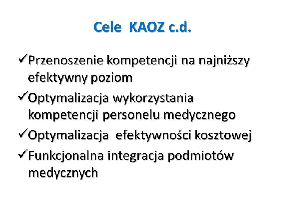 Cele KAOZ c.d. Przenoszenie kompetencji na najniższy efektywny poziom Przenoszenie kompetencji na najniższy efektywny poziom Optymalizacja wykorzystan