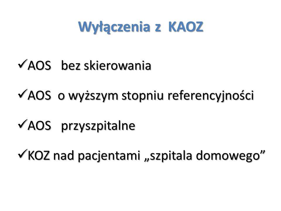 Wyłączenia z KAOZ AOS bez skierowania AOS bez skierowania AOS o wyższym stopniu referencyjności AOS o wyższym stopniu referencyjności AOS przyszpitaln