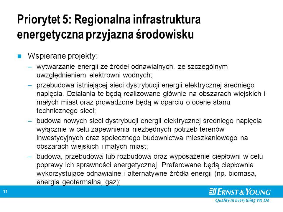 11 Priorytet 5: Regionalna infrastruktura energetyczna przyjazna środowisku Wspierane projekty: –wytwarzanie energii ze źródeł odnawialnych, ze szczególnym uwzględnieniem elektrowni wodnych; –przebudowa istniejącej sieci dystrybucji energii elektrycznej średniego napięcia.