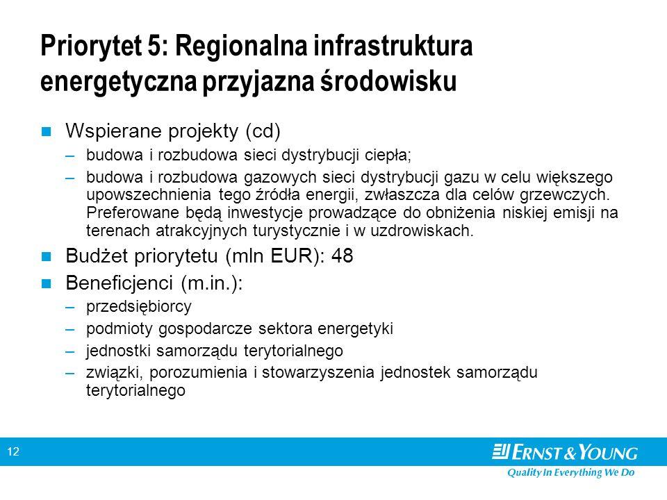 12 Priorytet 5: Regionalna infrastruktura energetyczna przyjazna środowisku Wspierane projekty (cd) –budowa i rozbudowa sieci dystrybucji ciepła; –budowa i rozbudowa gazowych sieci dystrybucji gazu w celu większego upowszechnienia tego źródła energii, zwłaszcza dla celów grzewczych.
