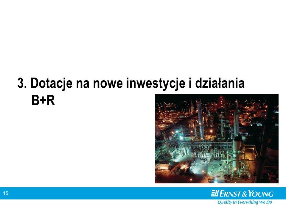 15 3. Dotacje na nowe inwestycje i działania B+R
