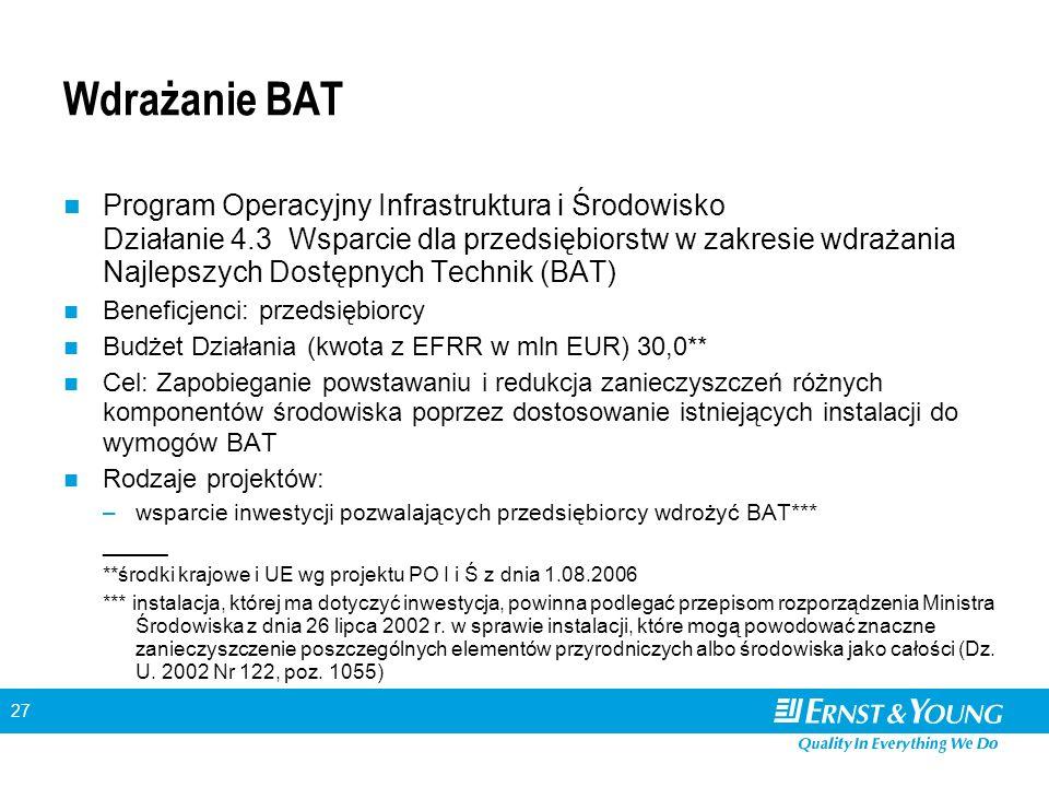 27 Wdrażanie BAT Program Operacyjny Infrastruktura i Środowisko Działanie 4.3 Wsparcie dla przedsiębiorstw w zakresie wdrażania Najlepszych Dostępnych Technik (BAT) Beneficjenci: przedsiębiorcy Budżet Działania (kwota z EFRR w mln EUR) 30,0** Cel: Zapobieganie powstawaniu i redukcja zanieczyszczeń różnych komponentów środowiska poprzez dostosowanie istniejących instalacji do wymogów BAT Rodzaje projektów: –wsparcie inwestycji pozwalających przedsiębiorcy wdrożyć BAT*** _____ **środki krajowe i UE wg projektu PO I i Ś z dnia 1.08.2006 *** instalacja, której ma dotyczyć inwestycja, powinna podlegać przepisom rozporządzenia Ministra Środowiska z dnia 26 lipca 2002 r.