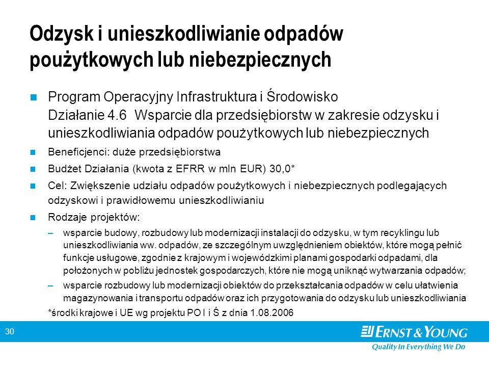 30 Odzysk i unieszkodliwianie odpadów poużytkowych lub niebezpiecznych Program Operacyjny Infrastruktura i Środowisko Działanie 4.6 Wsparcie dla przedsiębiorstw w zakresie odzysku i unieszkodliwiania odpadów poużytkowych lub niebezpiecznych Beneficjenci: duże przedsiębiorstwa Budżet Działania (kwota z EFRR w mln EUR) 30,0* Cel: Zwiększenie udziału odpadów poużytkowych i niebezpiecznych podlegających odzyskowi i prawidłowemu unieszkodliwianiu Rodzaje projektów: –wsparcie budowy, rozbudowy lub modernizacji instalacji do odzysku, w tym recyklingu lub unieszkodliwiania ww.