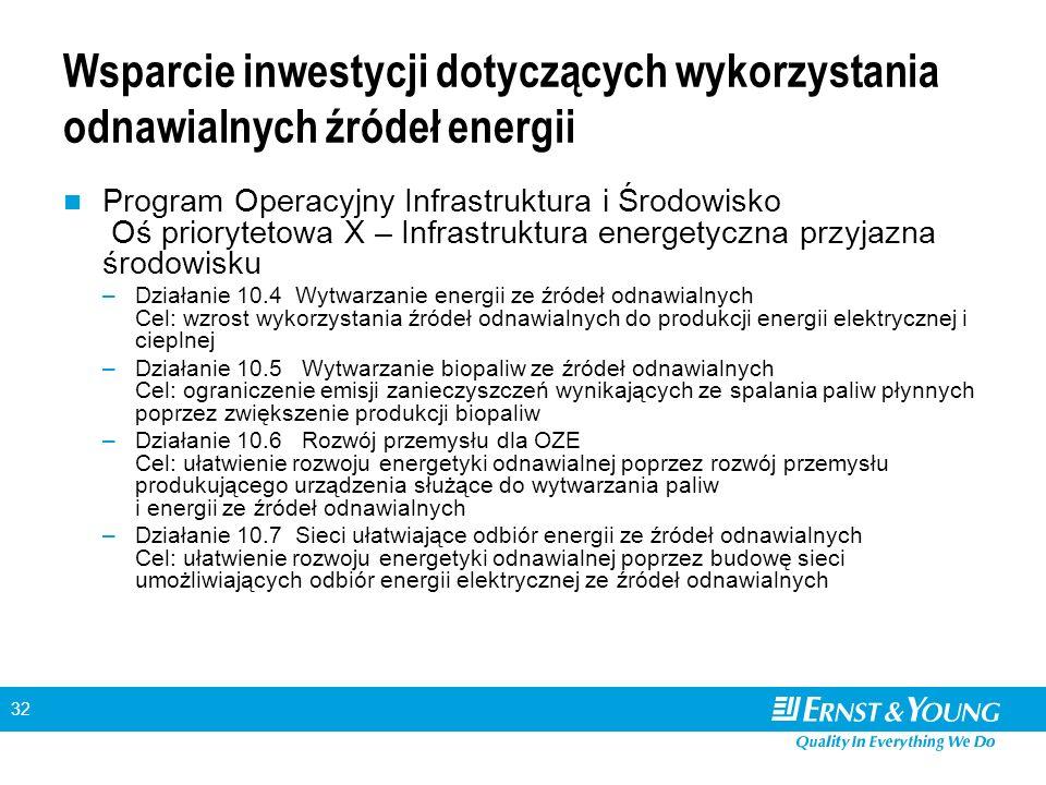 32 Wsparcie inwestycji dotyczących wykorzystania odnawialnych źródeł energii Program Operacyjny Infrastruktura i Środowisko Oś priorytetowa X – Infrastruktura energetyczna przyjazna środowisku –Działanie 10.4 Wytwarzanie energii ze źródeł odnawialnych Cel: wzrost wykorzystania źródeł odnawialnych do produkcji energii elektrycznej i cieplnej –Działanie 10.5 Wytwarzanie biopaliw ze źródeł odnawialnych Cel: ograniczenie emisji zanieczyszczeń wynikających ze spalania paliw płynnych poprzez zwiększenie produkcji biopaliw –Działanie 10.6 Rozwój przemysłu dla OZE Cel: ułatwienie rozwoju energetyki odnawialnej poprzez rozwój przemysłu produkującego urządzenia służące do wytwarzania paliw i energii ze źródeł odnawialnych –Działanie 10.7 Sieci ułatwiające odbiór energii ze źródeł odnawialnych Cel: ułatwienie rozwoju energetyki odnawialnej poprzez budowę sieci umożliwiających odbiór energii elektrycznej ze źródeł odnawialnych