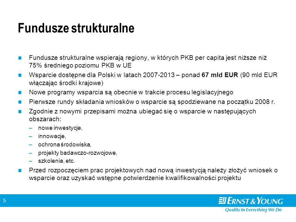 5 Fundusze strukturalne Fundusze strukturalne wspierają regiony, w których PKB per capita jest niższe niż 75% średniego poziomu PKB w UE Wsparcie dostępne dla Polski w latach 2007-2013 – ponad 67 mld EUR (90 mld EUR włączając środki krajowe) Nowe programy wsparcia są obecnie w trakcie procesu legislacyjnego Pierwsze rundy składania wniosków o wsparcie są spodziewane na początku 2008 r.