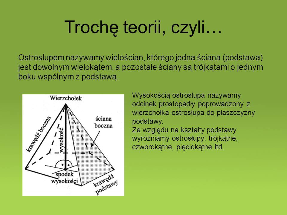 Trochę teorii, czyli… Ostrosłupem nazywamy wielościan, którego jedna ściana (podstawa) jest dowolnym wielokątem, a pozostałe ściany są trójkątami o jednym boku wspólnym z podstawą.
