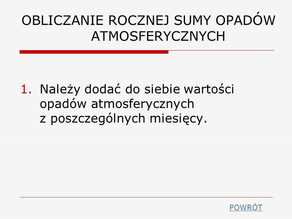 PARDWA MSZARNA POWRÓT