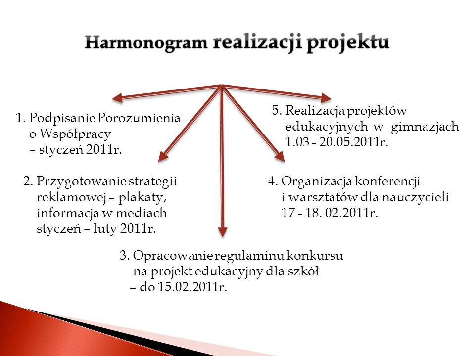 1.Podpisanie Porozumienia o Współpracy – styczeń 2011r.