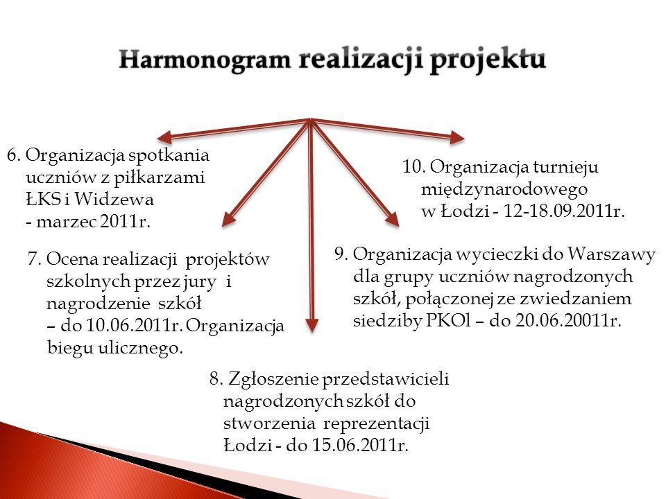 7.Ocena realizacji projektów szkolnych przez jury i nagrodzenie szkół – do 10.06.2011r.