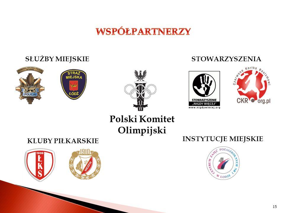 15 SŁUŻBY MIEJSKIESTOWARZYSZENIA KLUBY PIŁKARSKIE INSTYTUCJE MIEJSKIE Polski Komitet Olimpijski