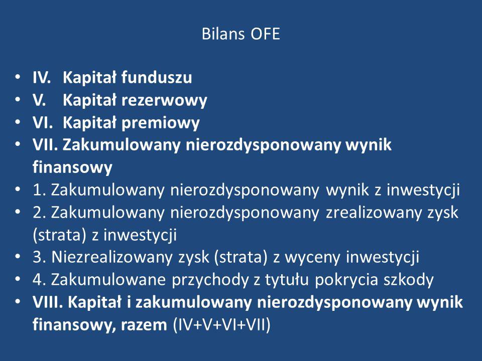 Bilans OFE IV.Kapitał funduszu V.Kapitał rezerwowy VI.Kapitał premiowy VII.
