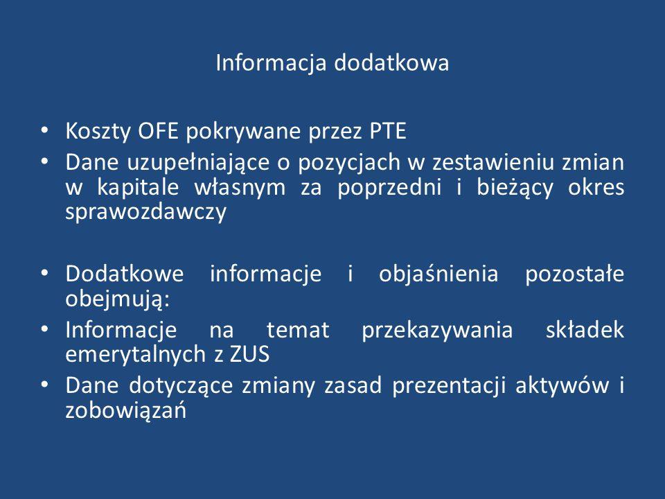 Informacja dodatkowa Koszty OFE pokrywane przez PTE Dane uzupełniające o pozycjach w zestawieniu zmian w kapitale własnym za poprzedni i bieżący okres sprawozdawczy Dodatkowe informacje i objaśnienia pozostałe obejmują: Informacje na temat przekazywania składek emerytalnych z ZUS Dane dotyczące zmiany zasad prezentacji aktywów i zobowiązań