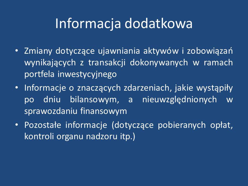 Informacja dodatkowa Zmiany dotyczące ujawniania aktywów i zobowiązań wynikających z transakcji dokonywanych w ramach portfela inwestycyjnego Informacje o znaczących zdarzeniach, jakie wystąpiły po dniu bilansowym, a nieuwzględnionych w sprawozdaniu finansowym Pozostałe informacje (dotyczące pobieranych opłat, kontroli organu nadzoru itp.)
