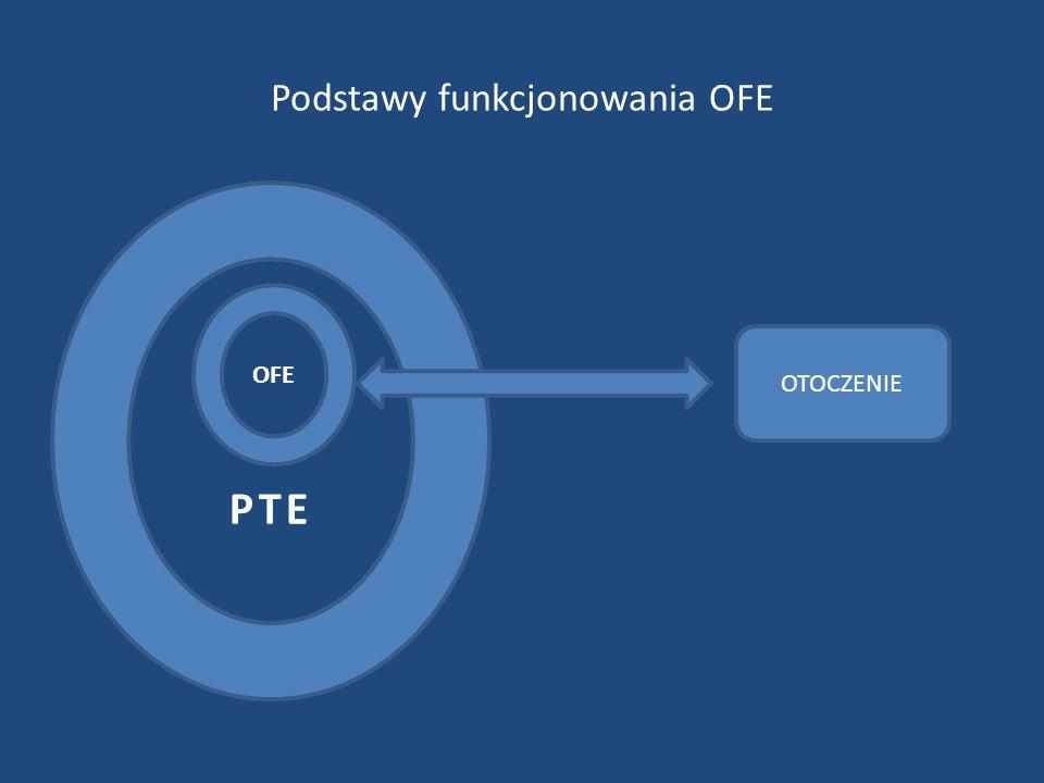 Podstawy funkcjonowania OFE PTE OFE OTOCZENIE