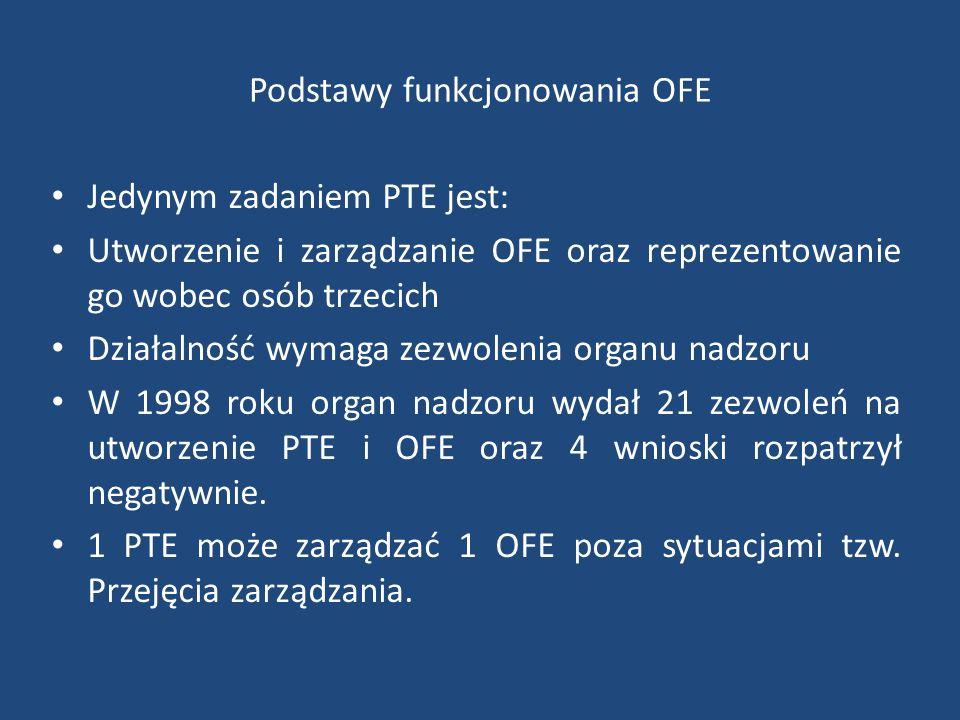 Podstawy funkcjonowania OFE Jedynym zadaniem PTE jest: Utworzenie i zarządzanie OFE oraz reprezentowanie go wobec osób trzecich Działalność wymaga zezwolenia organu nadzoru W 1998 roku organ nadzoru wydał 21 zezwoleń na utworzenie PTE i OFE oraz 4 wnioski rozpatrzył negatywnie.